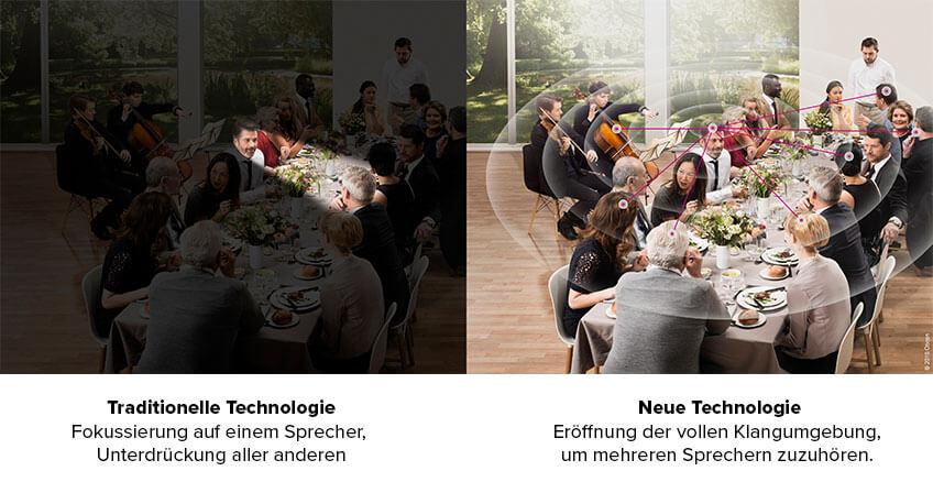 Vergleich zwischen der alten und der neuen Technologie
