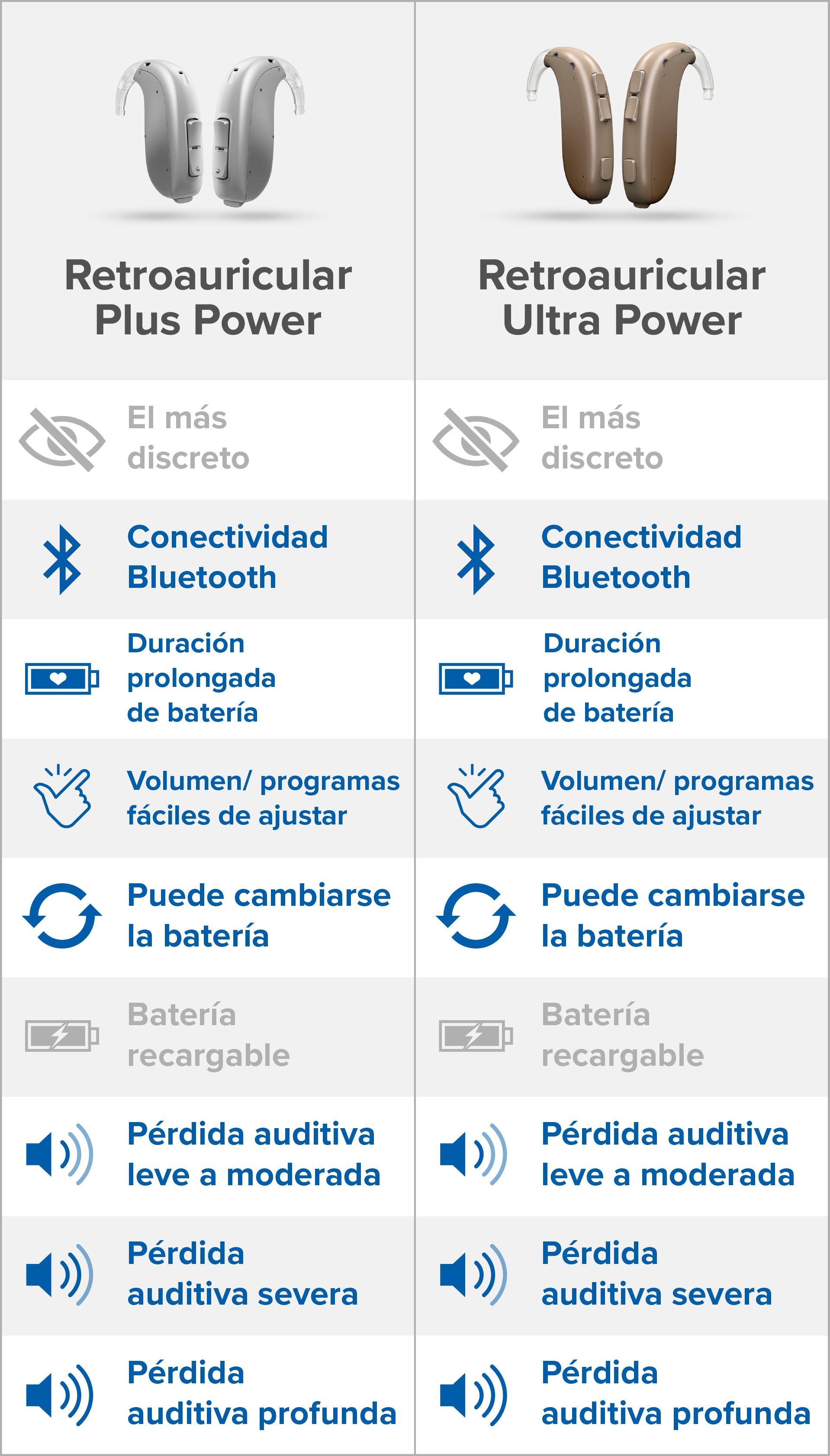guia audífonos Audika 7_8