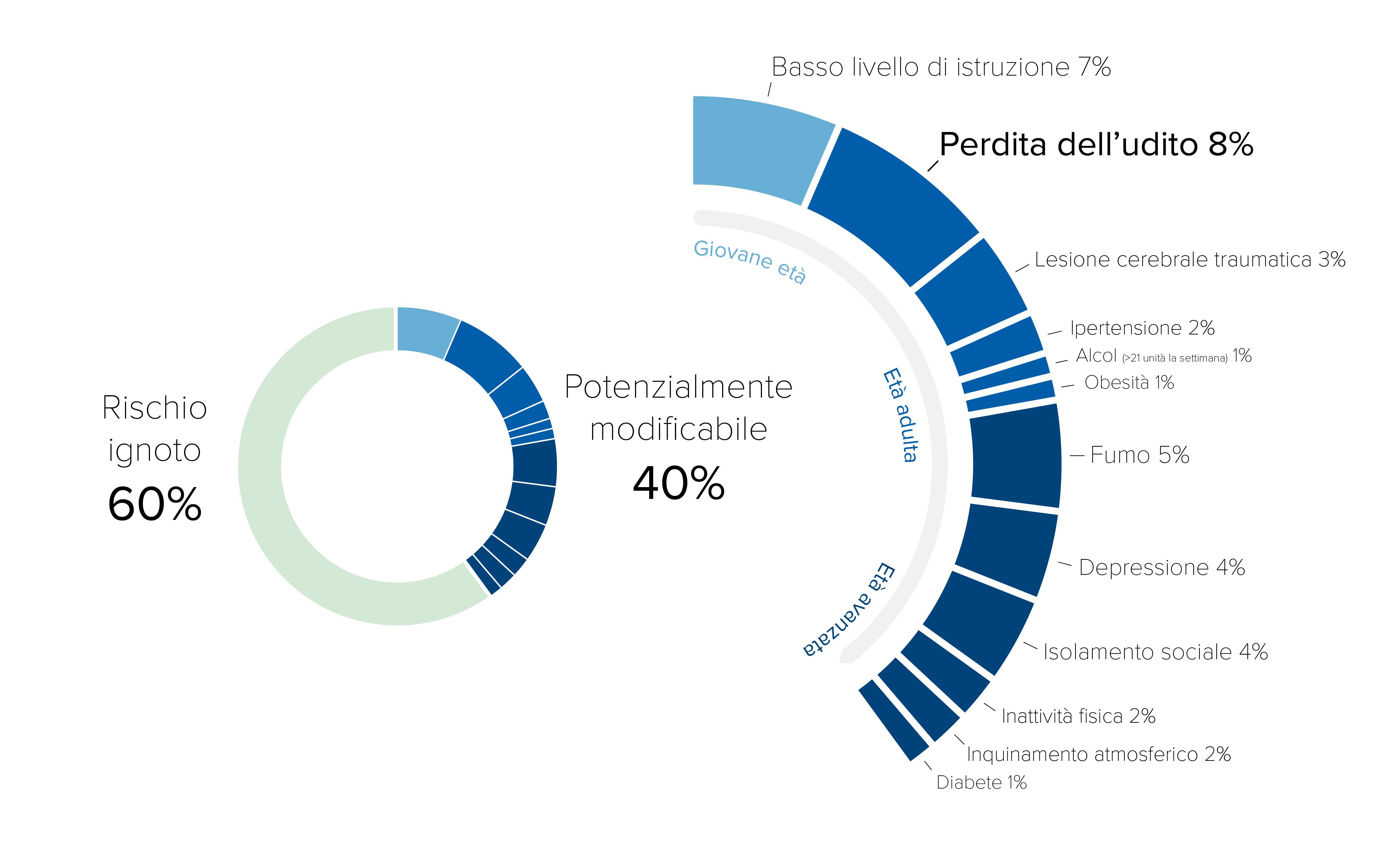 infographic_risk-factors_desktop_it