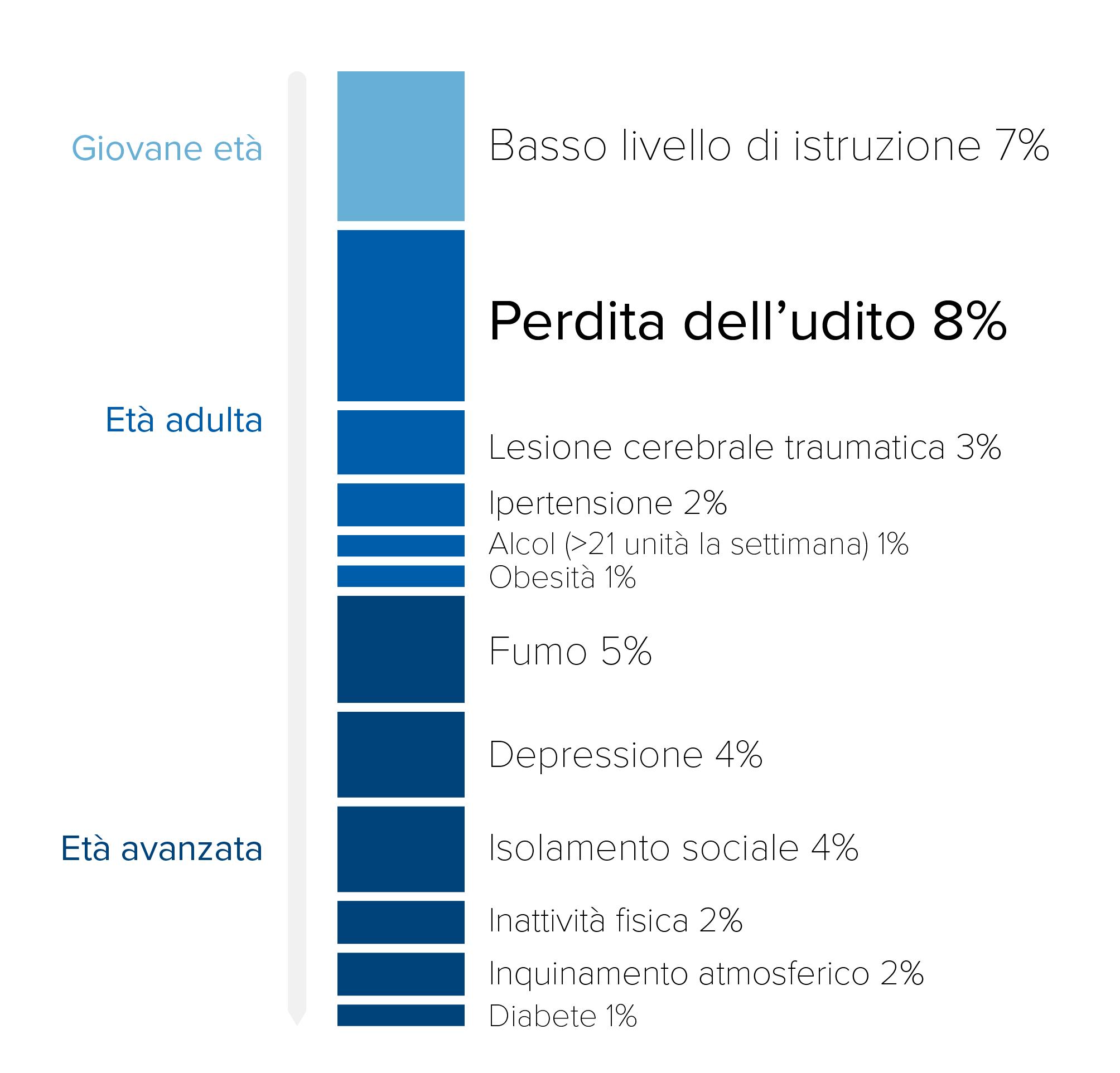 infographic_risk-factors_desktop-blog_it
