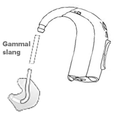 slang-bakom-orat-horapparat-1