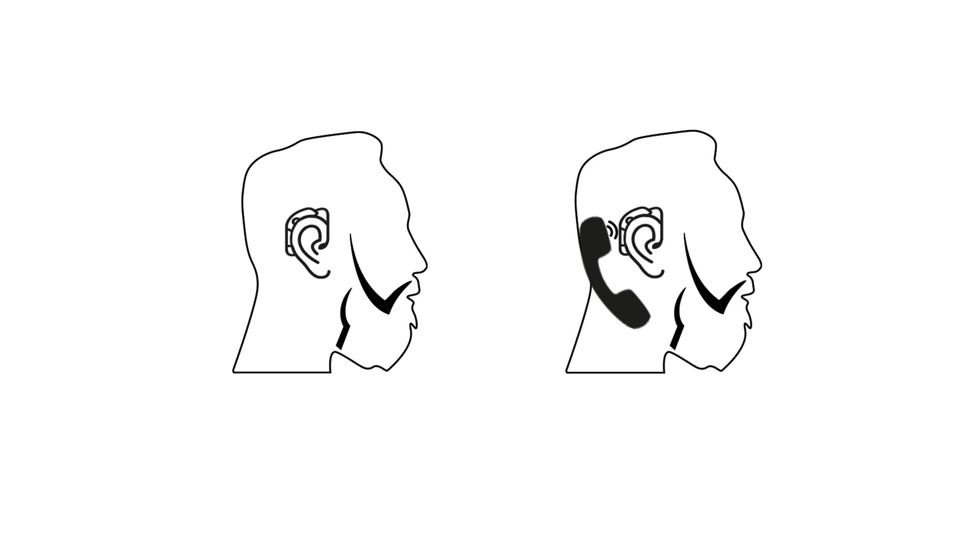 telefon-horapparater