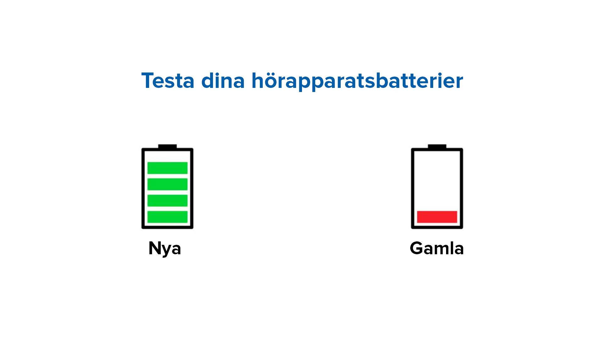 testa-batterier-horapparat