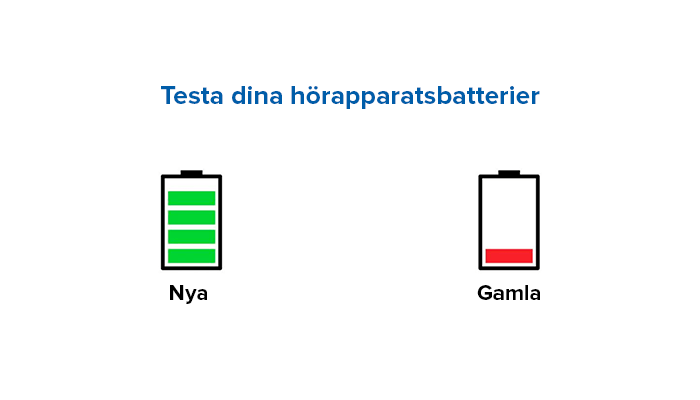testa-batterier-horapparater