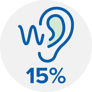 Unik teknik i hörapparaten Oticon More - Audikas mest intelligenta hörapparat någonsin.