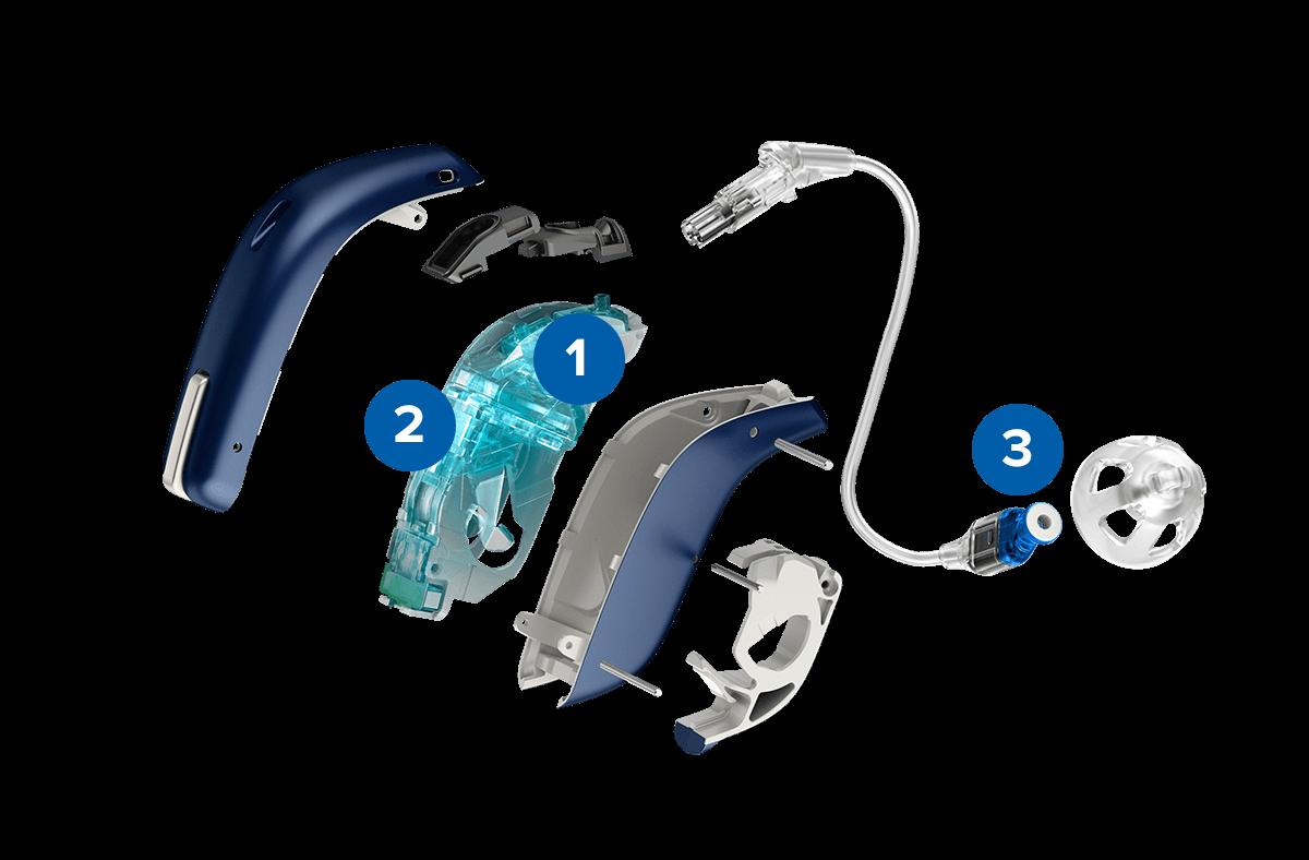 Digitala hörapparater - så fungerar hörapparater som är moderna. Lär dig mer om hur hörapparater fungerar och deras komponenter.