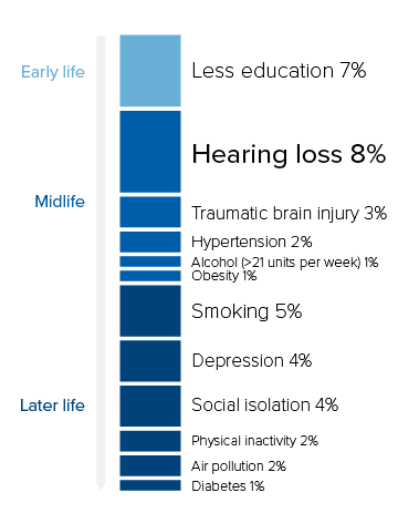 infographic_risk-factors_mobile2