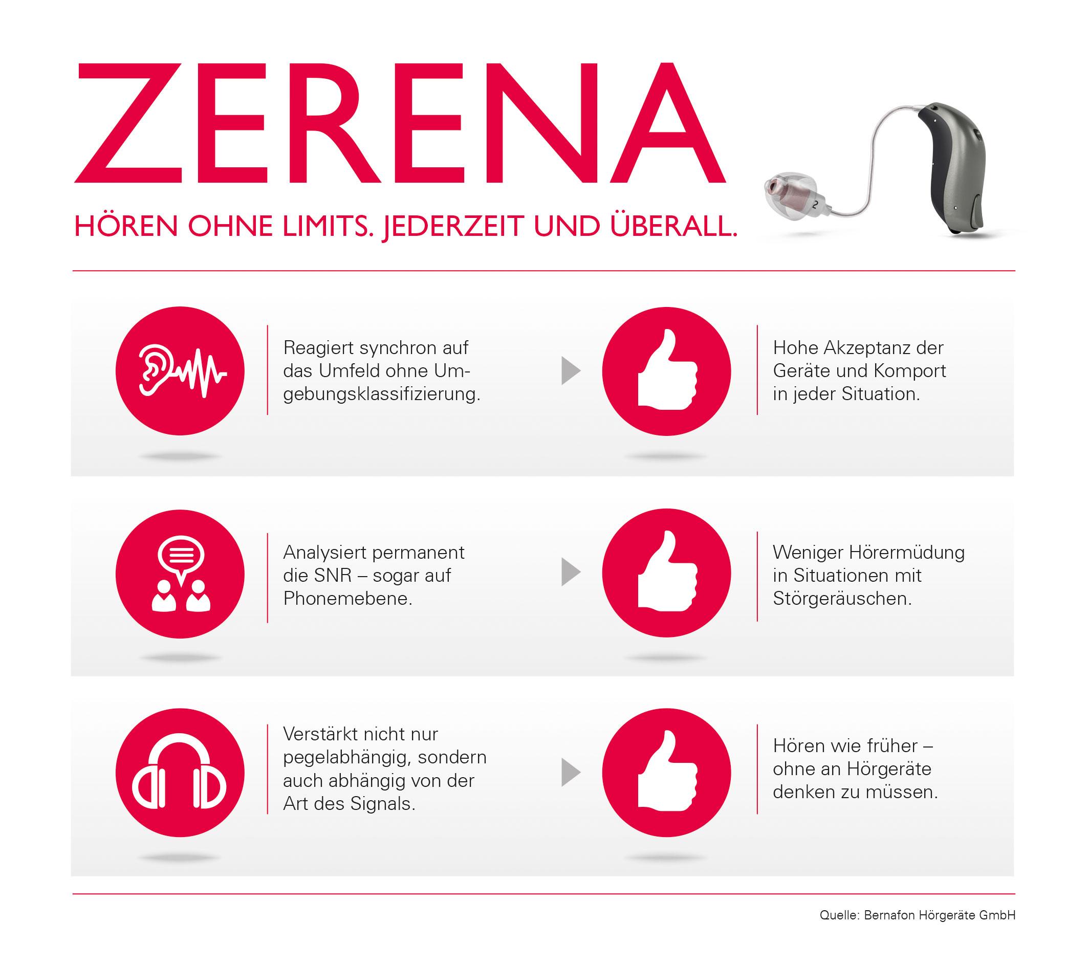 zerena_vorteile