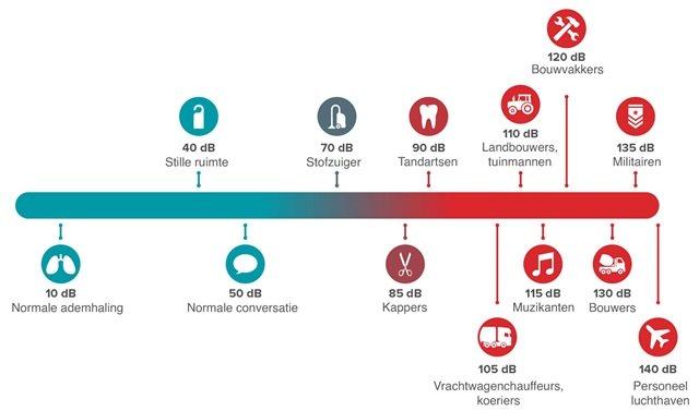 grafiek-nl