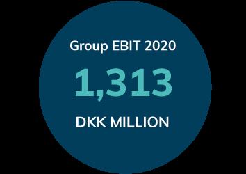group-ebit-2020