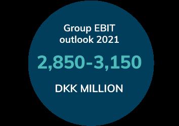 group-ebit-outlook-2019