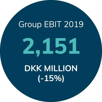 group-ebit-2019