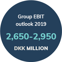 group-ebit-outlook-2019