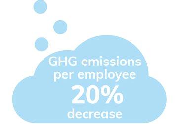ghg-emission-in-2020