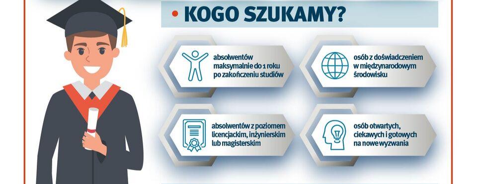 program_absolwencki_w-tekcie2