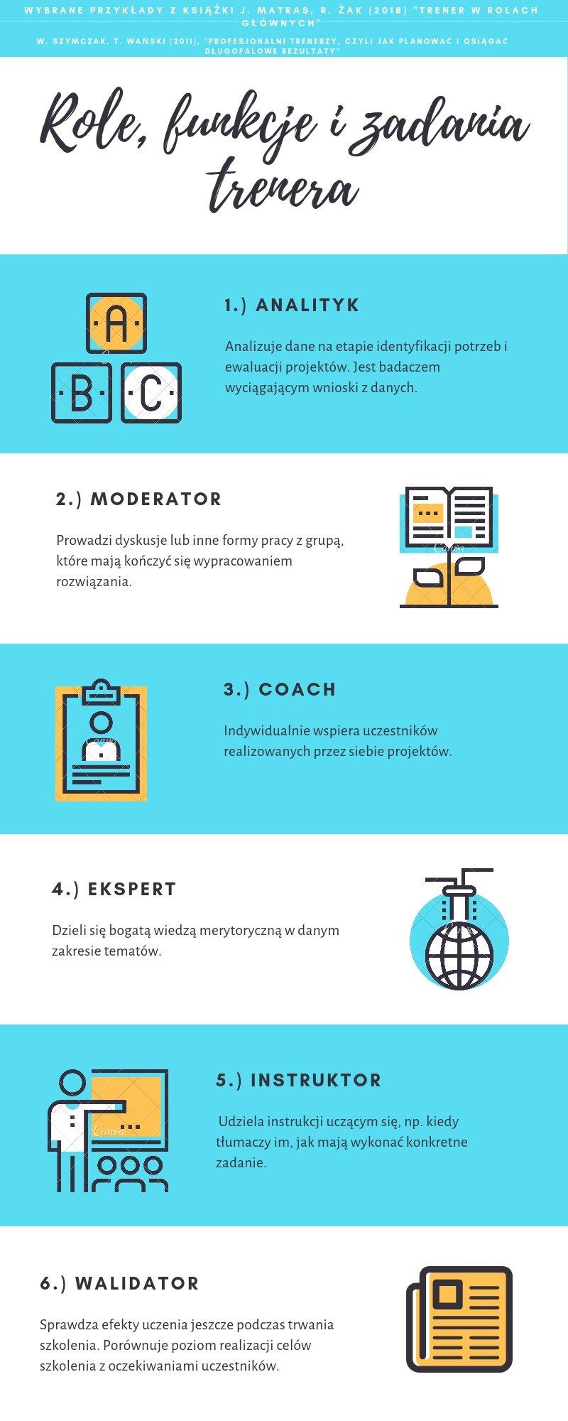 role-funkcje-i-zadania-trenera