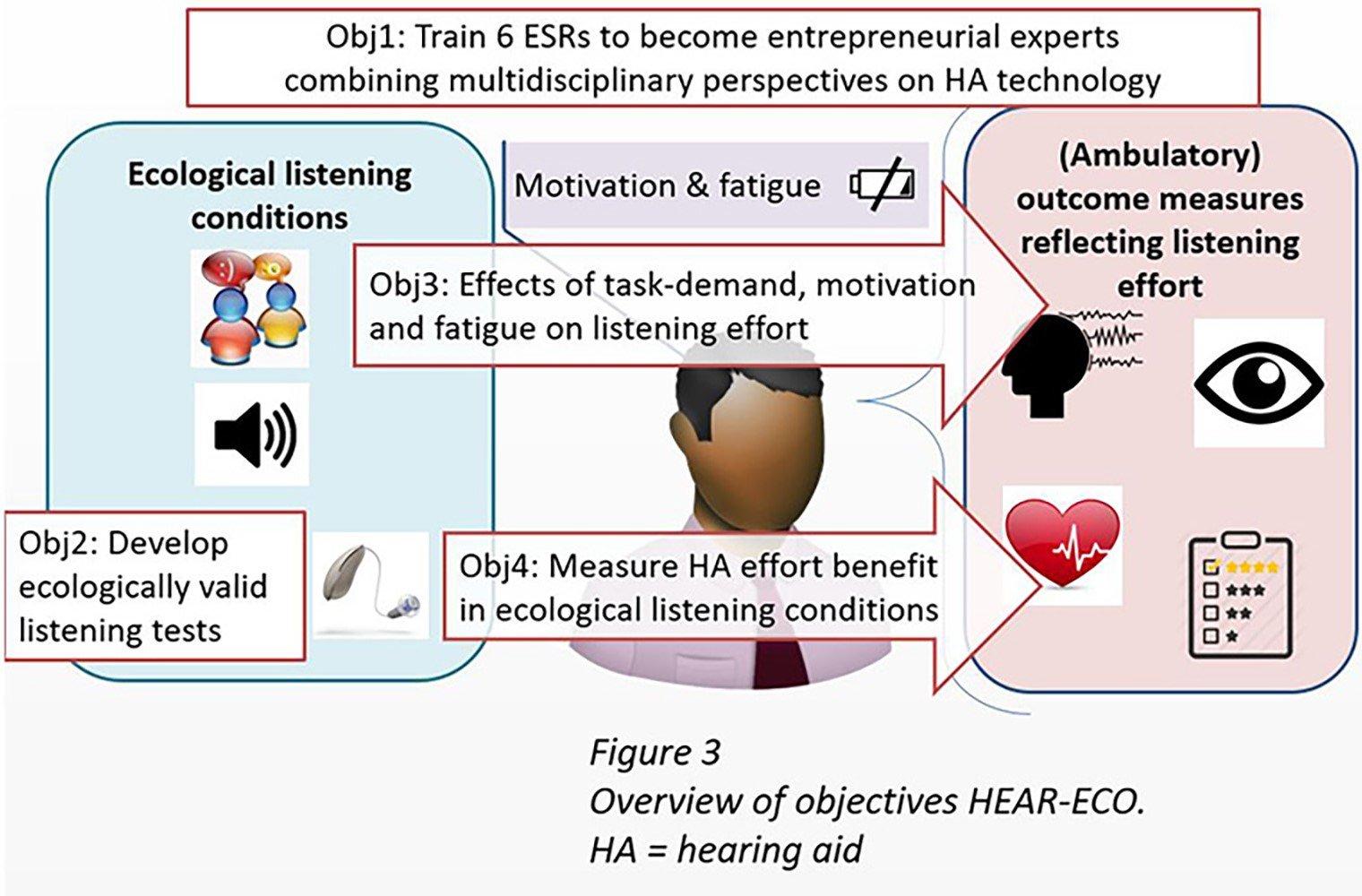 hear-eco-graphic