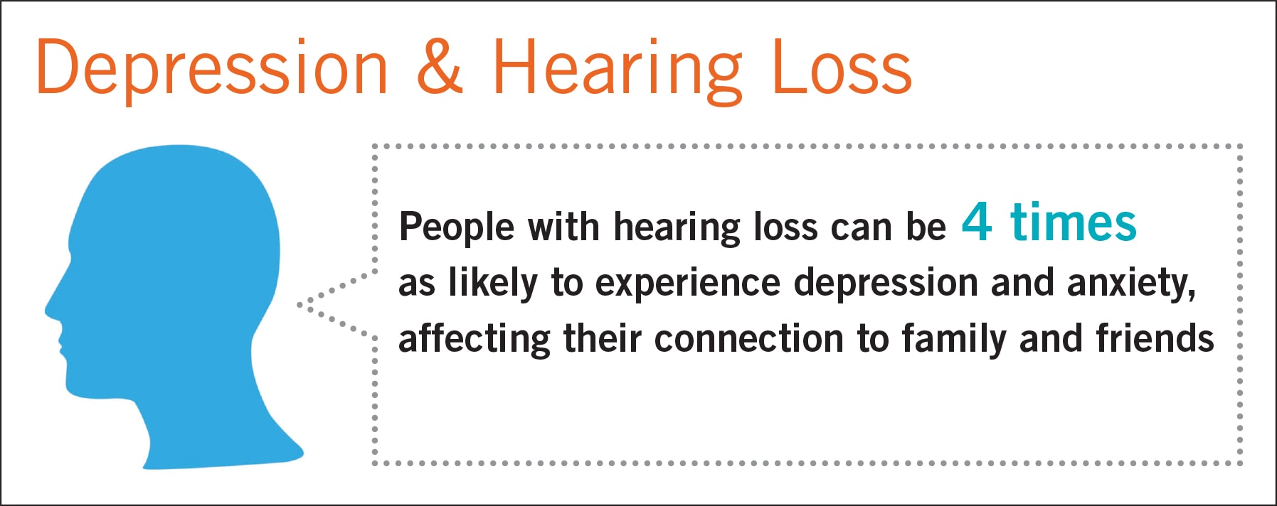depression--hearing-loss-graphicmin