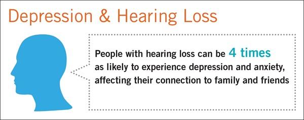 depression--hearing-loss-graphicmin