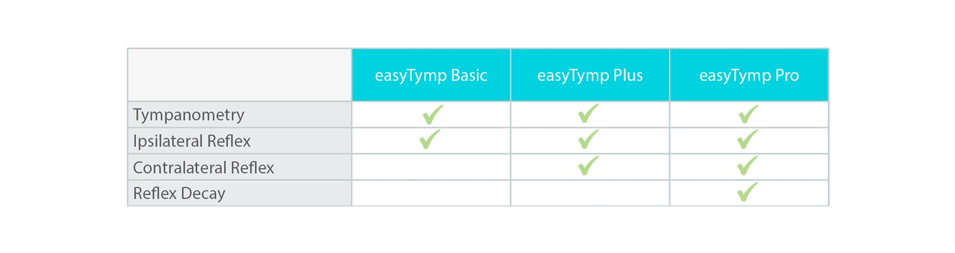 easyTymp versions and tympanometry protocols