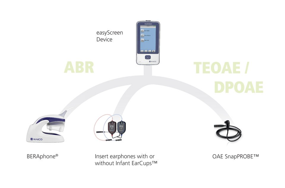 The choice is all yours: Combine your easyScreen ABR test device with the MAICO BERAphone, Inser EarCups or OAE probe