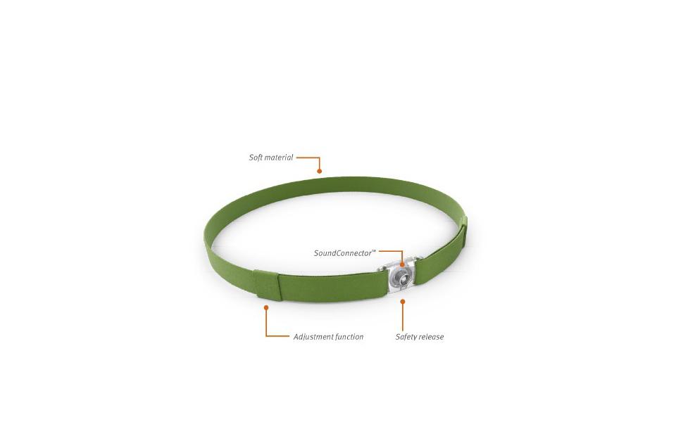 Parts of Ponto softband