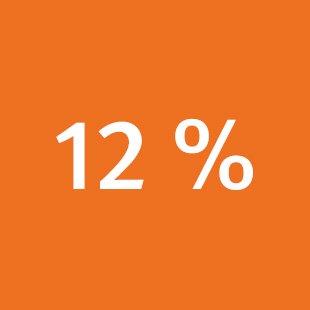 Brainhearing 12 percent
