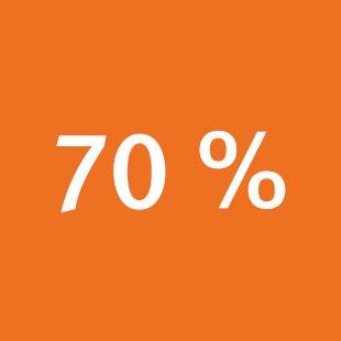 Brainhearing 70 percent