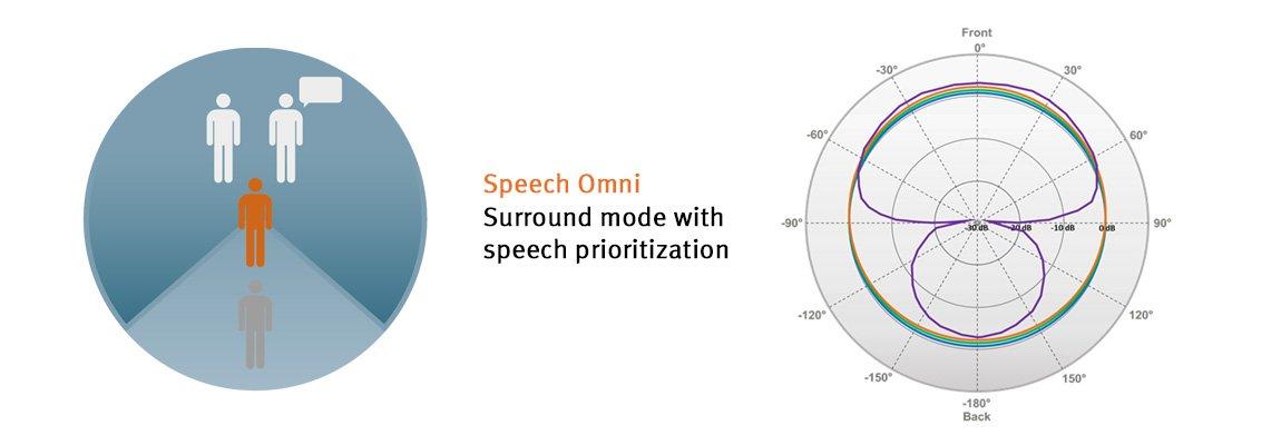 1150x400-explore-hearing-by-oticon-speech-omni
