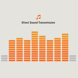 310x310-ponto-sound-quality-video