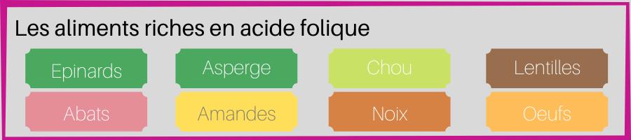 aliment-acide-folique