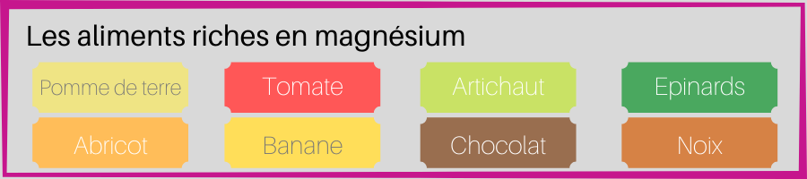 aliment-magnsium