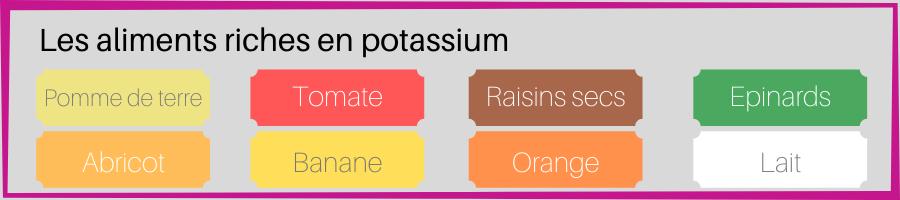aliment-potassium