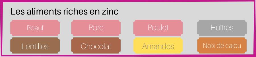 aliment-zinc