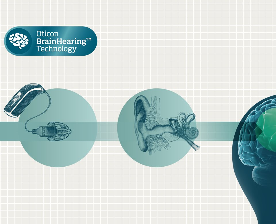 brainhearing-new-perspective