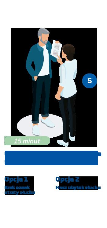 Piąty krok to omówienie Twoich wyników z audiologiem