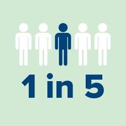 1 na 5 dorosłych ludzi na świecie ma ubytek słuchu