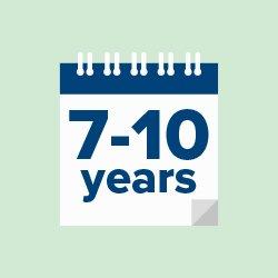Osoby z ubytkiem słuchu czekają średnio 7-10 lat z rozpoczęciem leczenia