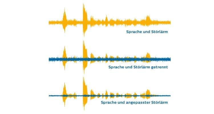 noise_in_speech_de_750x400