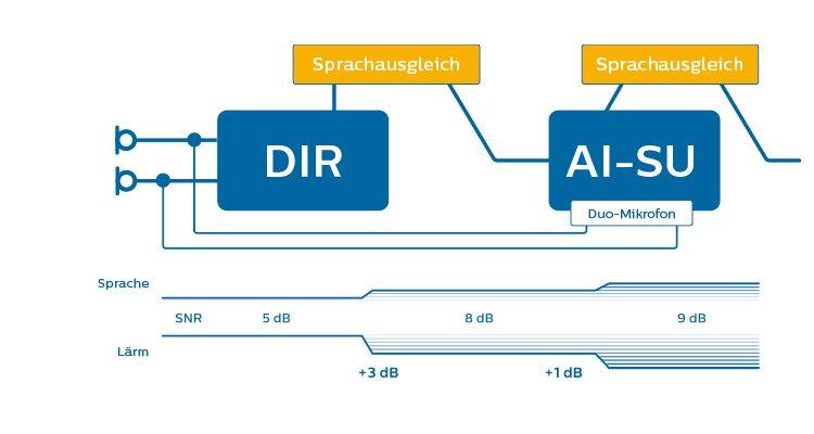 ph_info_banner_text_image_component_02_rgb_de_750x400