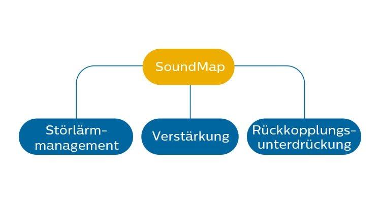 soundmap_de_750x400