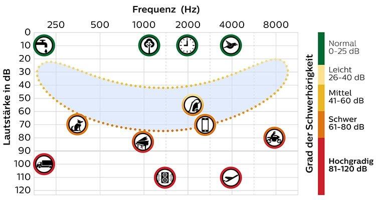 speech_chart_01_de_750x400