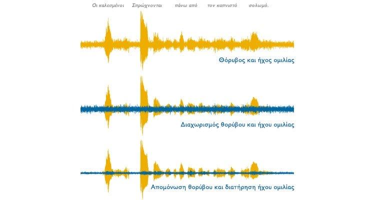 noise_in_speech_gr_750x400