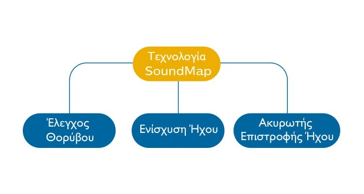 soundmap_gr_750x400