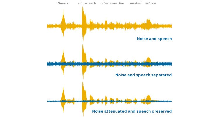 750x400_image_spot_noise_in_speech