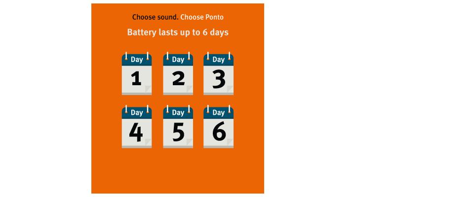 Ponto battery reliability