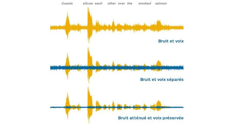 750x400_image_spot_noise_in_speech_fr_rgb_lo