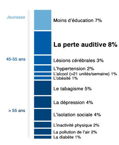 infographic-facteurs-risque-blog