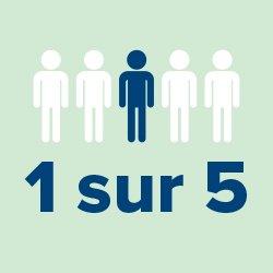hearig-loss-fact2_be-fr