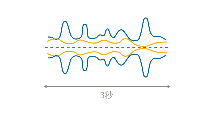 750x400_image_spot_high_noise_level_jp_rgb_lo